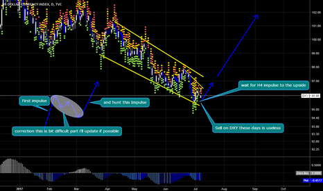 DXY: DXY buy setup  by wave analysis