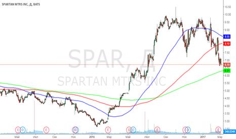 SPAR: SPAR