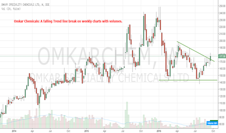 OMKARCHEM: Omkar Chemicals
