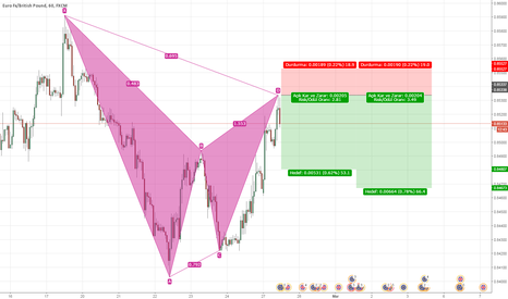 EURGBP: EURGBP, BEARİSH GARTLEY, H1
