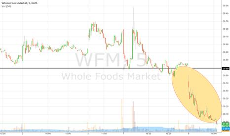 WFM: WFM Long@ $38.69 Opened 7/7/2014