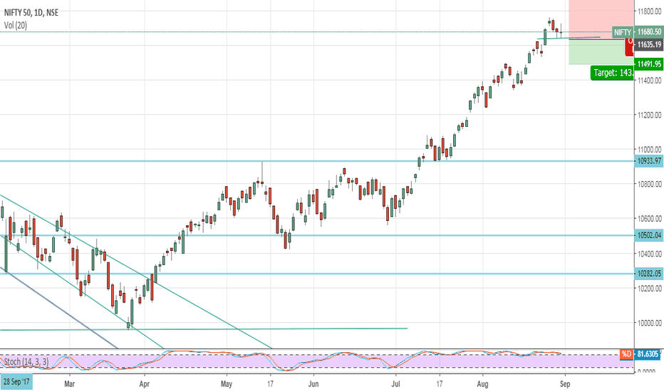 NIFTY: pdl