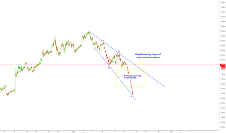 BTCUSD: DOWN TO $6000 AREA WITHIN 3 DAYS?