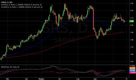 SRS: SARAS   -   Uscire