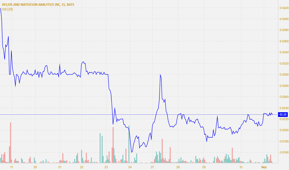 HMNY: Back to $0.03 this week