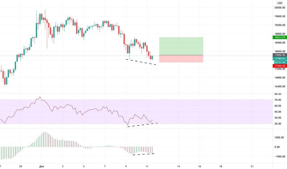 xbt btc tradingview