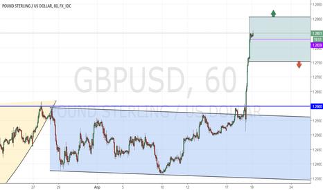 GBPUSD: GBP/USD_2017/04/19