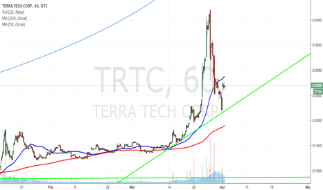 TRTC: $TRTC NEWS LIVE ON CNN