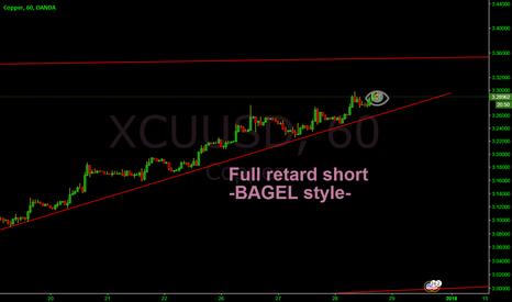 XCUUSD: BAGEL STYLE
