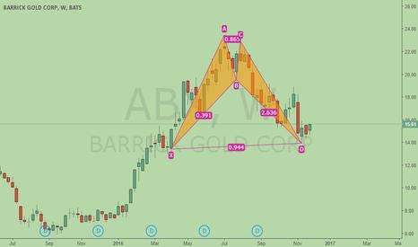 ABX: ABX, bullish BAT