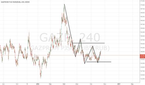 GAZP: GAZP детская разводка акционеров