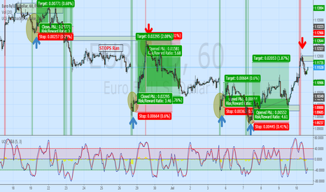 EURUSD: Same concept as my previous post...more examples
