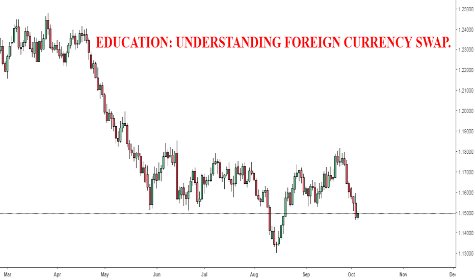 EURUSD: EDUCATION: UNDERSTANDING FOREIGN CURRENCY SWAP.