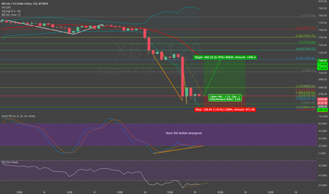 XBT: BTC - Bullish divergence at support with RSI oversold TP $7,200