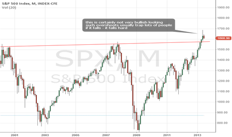 SPX: Some thoughts on SPX