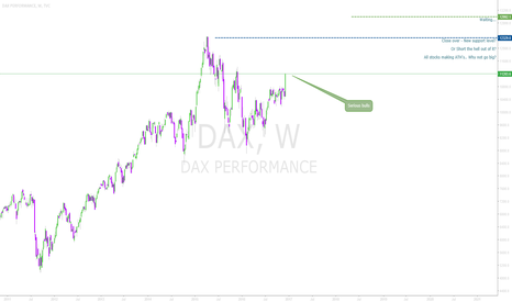 DAX: DAX - ATH's coming?