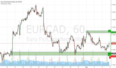EURCAD: Отскок на EUR/CAD