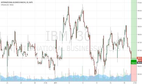 IBM: Покупка IBM
