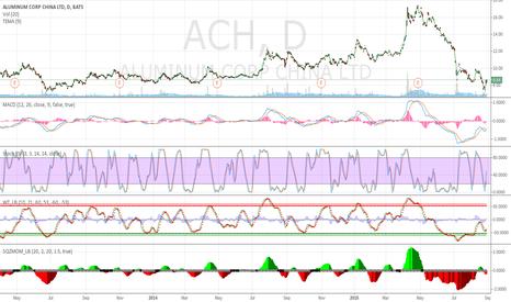 ACH: ACH