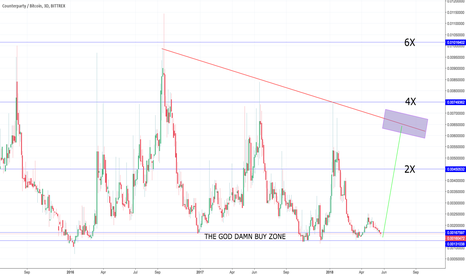 XCPBTC: #XCP is a moon or bust