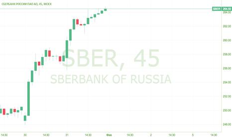 SBER: Инвестиционная идея по российскому рынку. Сбербанк (SBER) BUY