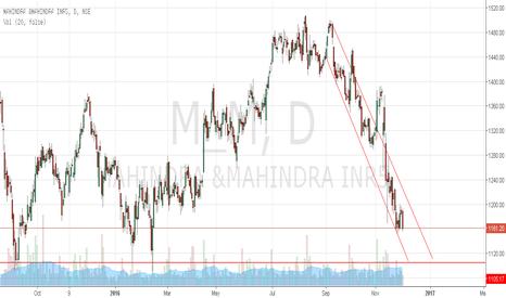 M_M: Mahindra & Mahindra to continue downtrend