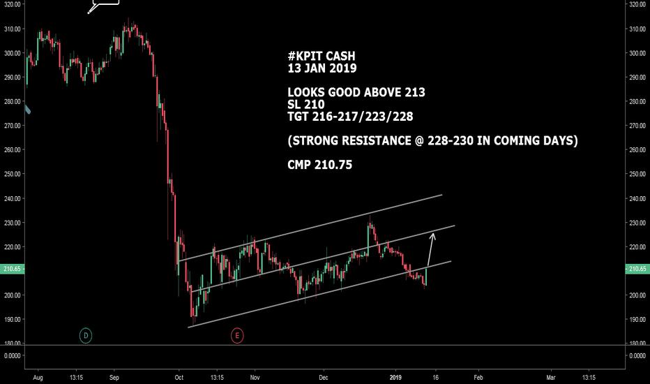 KPIT: #KPIT CASH : LOOKS GOOD ABOVE 213
