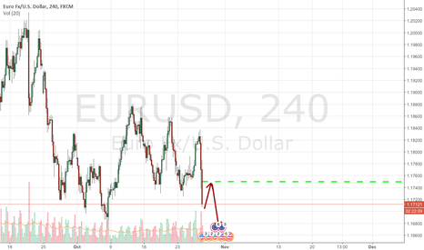 "EURUSD: Fed is about to step into new ""hawkish Era"""