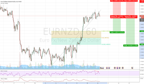 EURNZD: EURNZD #1H - Double Top - Short