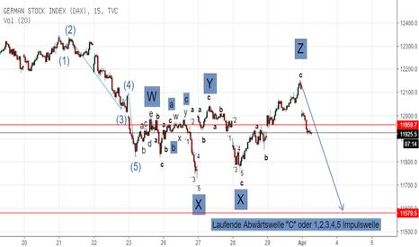 "DEU30: Devin Sage TXA Trading: DAX Elliott ""TXA"" Wave Trading  3-6.4.18"
