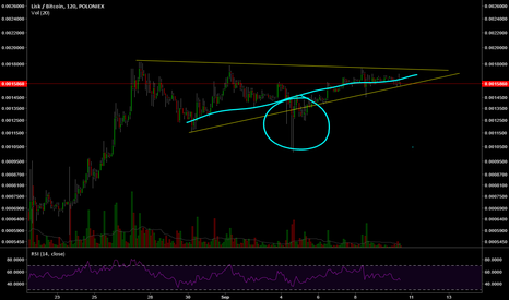 LSKBTC: Ignoring the flash crash. LSK looks bullish.