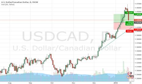 USDCAD: buy usd-cad good setup
