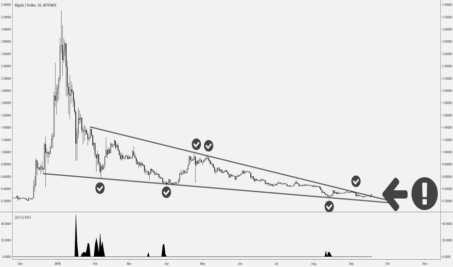 XRPUSD: It is important! The Ripple has begun a uptrend!
