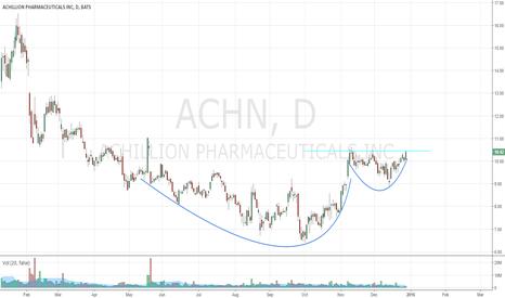 ACHN: Watching