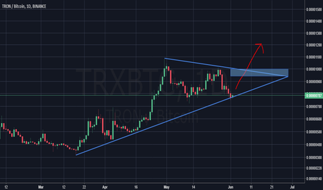 TRXBTC: TRON decisive move expected before end of June.