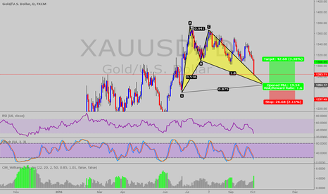XAUUSD: BAT PATTERN AT XAUUSD , LONG TERM IDEA