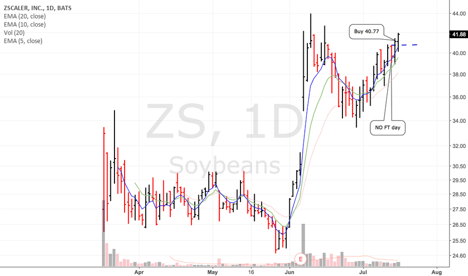 ZS: Like $newr...good ft from buypoint