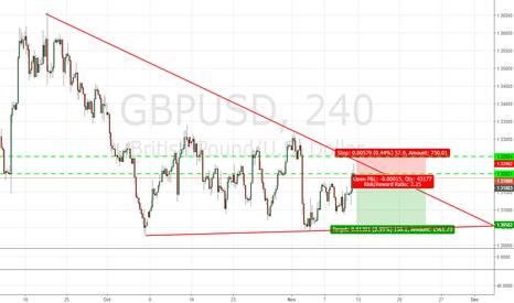 GBPUSD: GBPUSD_240M Short opportunity