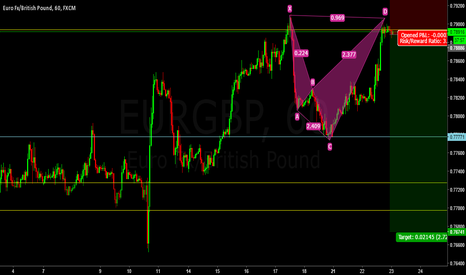 EURGBP: Maybe2