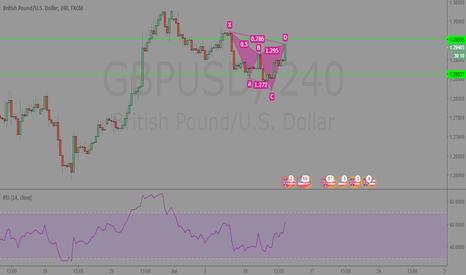 GBPUSD: GBPUSD 240 Analysis