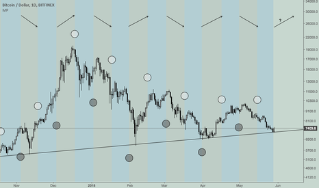 cara trading bitcoin kaskus