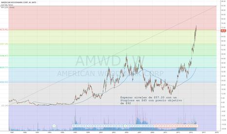AMWD: $AMWD