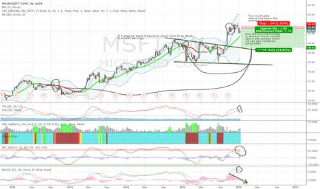 MSFT: Taking advantage of MSFT earnings SHORT