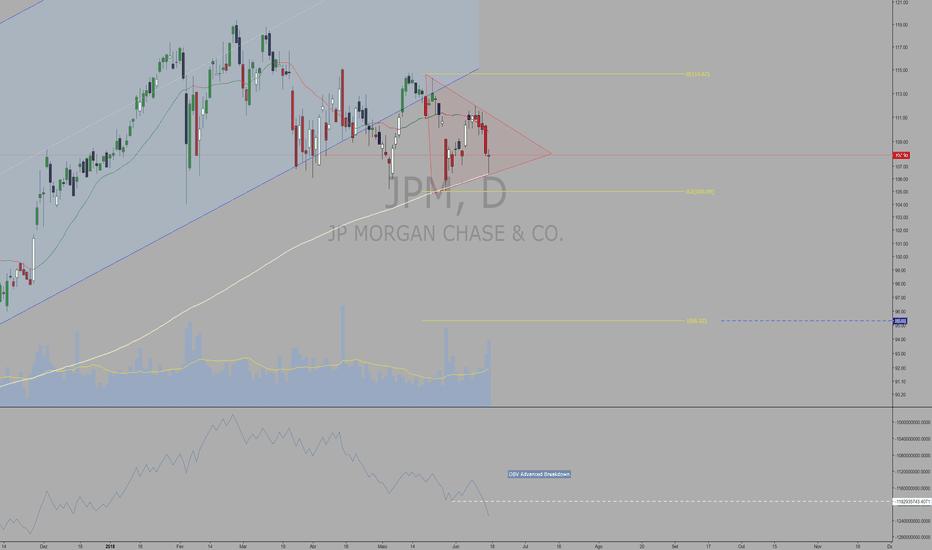 JPM: JP Morgan em direção aos US$95