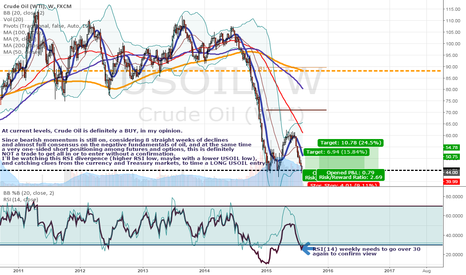 USOIL: Long Oil (Contrarian trade on Weekly Oversold, good Risk/Reward)