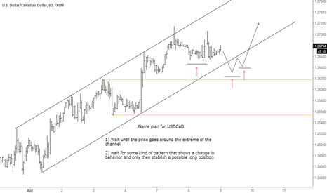 USDCAD: USDCAD ... Game Plan