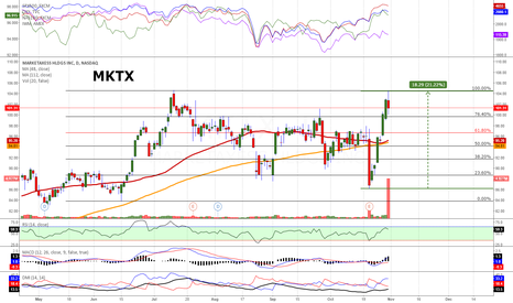 MKTX: MKTX - Which Way Now?