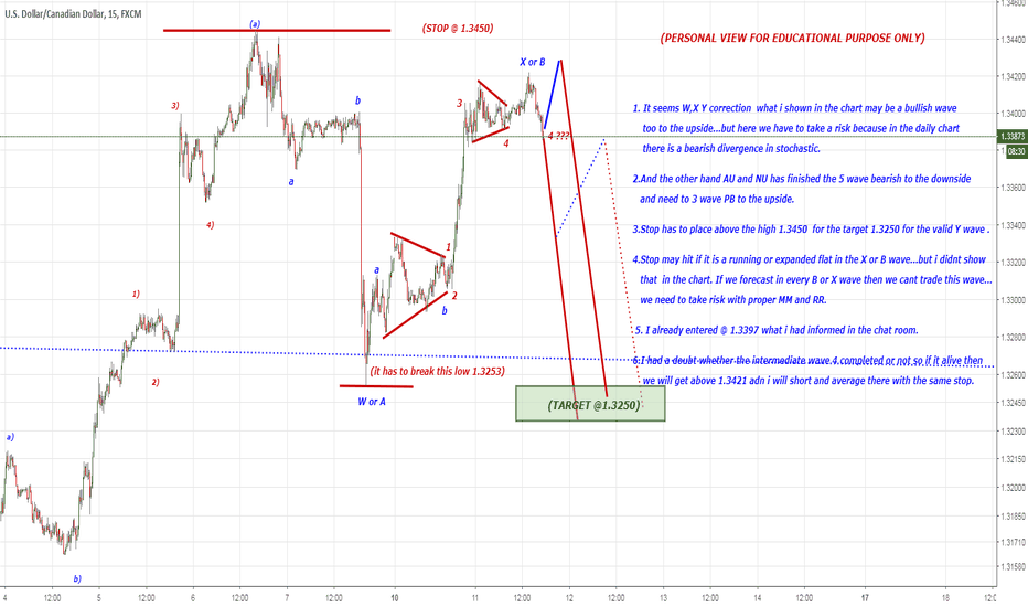 USDCAD: Maybe W,X Y correction to the downside for the target 1.3250