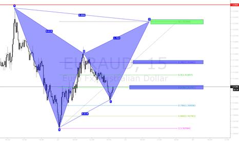 EURAUD: Bearish Gartley E/A If/when prices reach 1.5233 the short