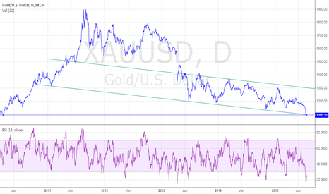 XAUUSD: Gold prices will go up in short term